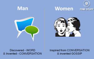 """""""Los Hombres descubrieron la palabra e inventaron la conversación; las mujeres se inspiraron en la conversación e inventaron los chismes"""""""